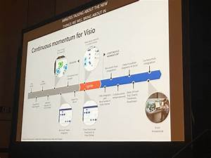 Visio Roadmap   Msignite 2018