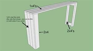 Console Derriere Canapé : sofa table pour mettre derri re le canap diy bois en ~ Melissatoandfro.com Idées de Décoration