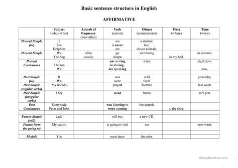 basic word order in sentence worksheet free esl