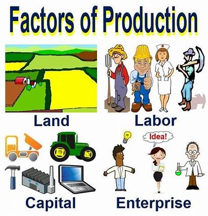 Factors Production Definition Meaning Capital Clip Examples