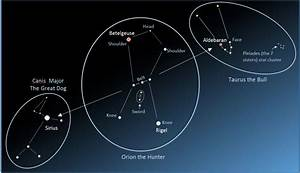 Featured Constellation  Orion