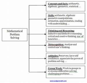 creative writing email course problem solution essay topics list ielts problem solution essay topics list ielts