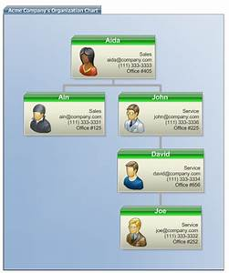 Organizational Charts And Org Charts For Asp Net By Net