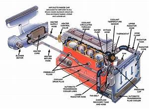 Mercedes Cooling System