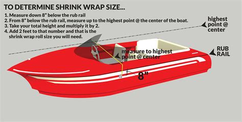 Home Boat Shrink Wrap by Medium Boat Shrink Wrapping Kit For 24 29 Ft Boats