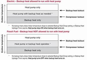 Ge Weathertron Heat Pump Wiring Diagram