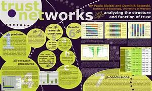 creative poster presentation - Google Search | Design and ...