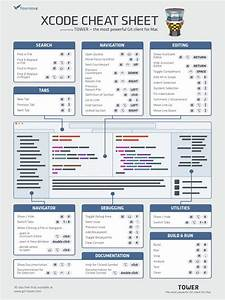 Xcode Cheat Sheet