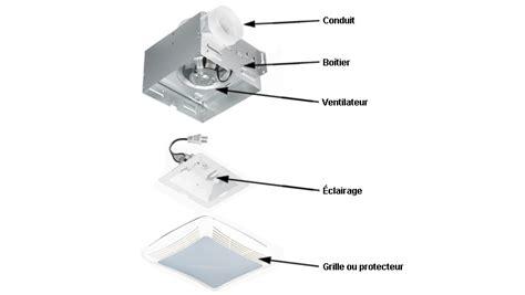 ventilateur de chambre de bain ventilateurs de salle de bain guides d 39 achat rona