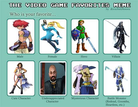 Video Games Meme - video game characters meme by hollowty1080 on deviantart