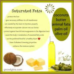 Saturated Fats and the Heart Saturated Fat