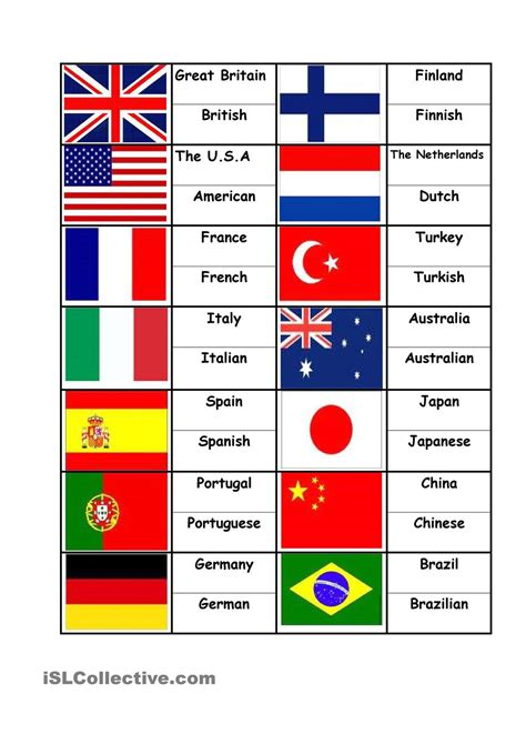 Flags Countries Nationalities, Matching Activity Países