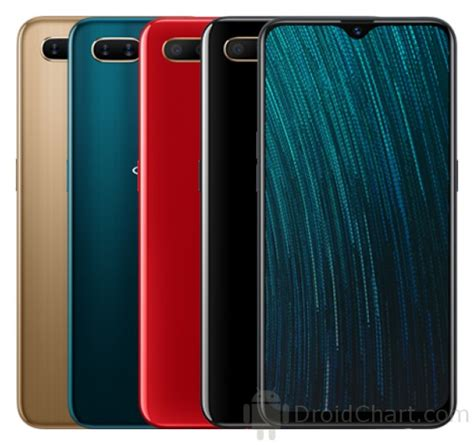 oppo   review  specifications