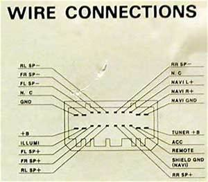 fms audio wiring diagram mct006g2 b. is there a free online wiring diagram  for a fms audio. dmg prosound with speaker off page 1 nintendo. honda car radio  stereo audio wiring diagram  a.2002-acura-tl-radio.info. all rights reserved.