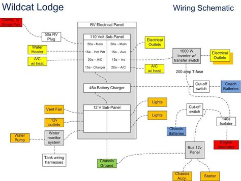Bus Plans Systems Wiring Diagram Little