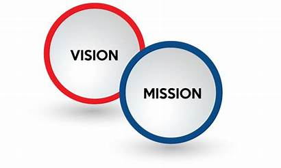Vision Mission Motto Requirement Understanding