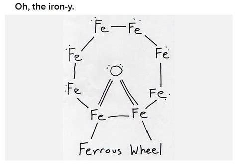 Nerdy Science Jokes Fun