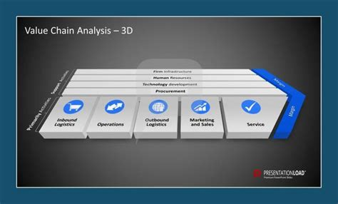 d d caign template 17 best images about value chain analysis powerpoint templates on templates
