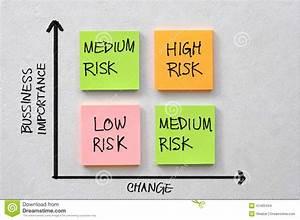Business Risk Diagram Stock Photo