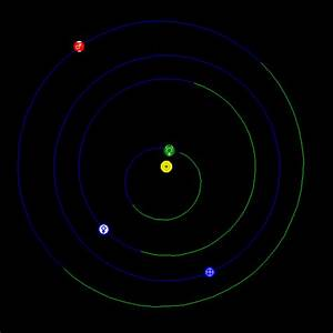 Planes of the Solar System Orbital - Pics about space