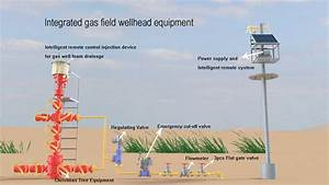 Oil And Gas Christmas Tree For Wellhead Production
