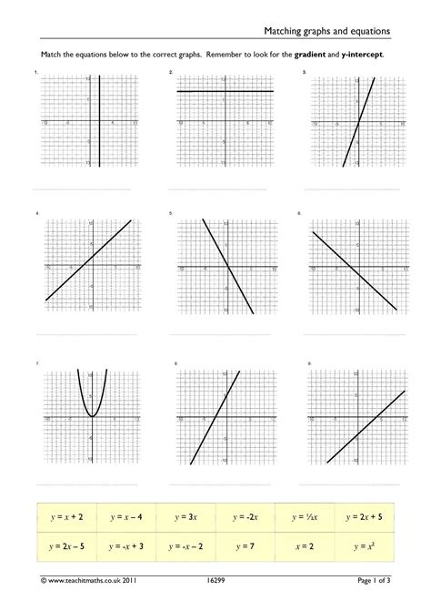 matching graphs to parent functions cards 17 best images