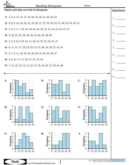 Bar Graph Worksheets  Free , Easier To Grade , Customizable Commoncoresheets