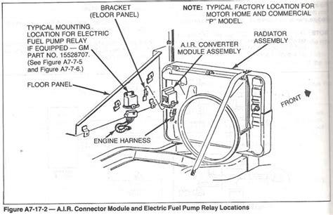 fleetwood southwind    motor ive