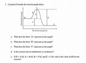 Solved  5   3 Points  Consider The Reaction Graph Below  R