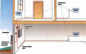 Home Telephone System - Home Wiring