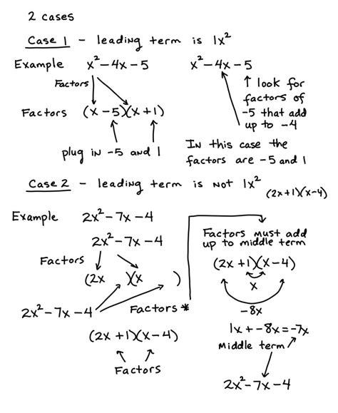 Factoring Quadratic Trinomials  Algebra Test Helper