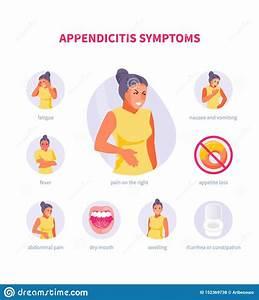 Appendicitis  Inflammation Of The Appendix  Colon  The