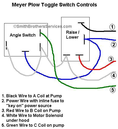meyer toggle switch wiring plow pumpinfo