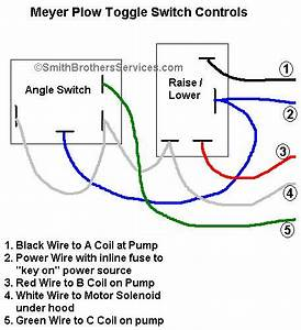 Meyer Toggle Switch Wiring