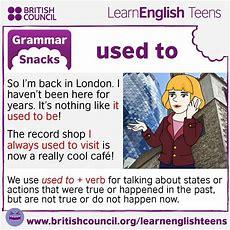 Grammar Snacks Used To #englishgrammar #learnenglish @english4matura  Teacher Pinterest