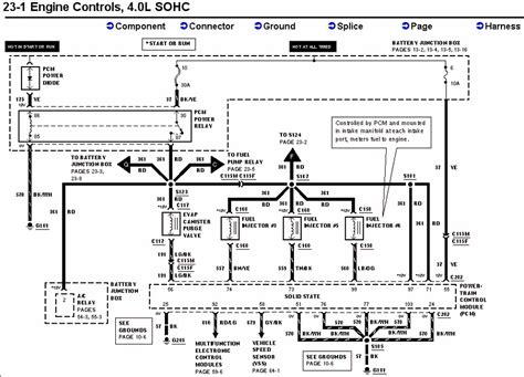 Ford Explorer Ke Light Wiring Diagram by 1999 Ford Explorer Ke Line Parts Diagram