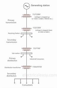 Powerglide Transmission Line Diagram