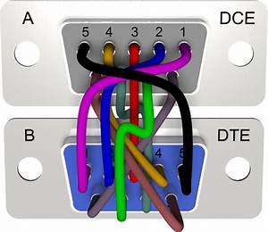 Rs232 Wiring Color Code