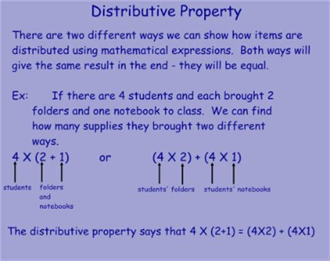 Smart Exchange  Usa  Distributive Property Of Mathematics