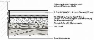 Trockenestrich Auf Holzbalkendecke : estrich elemente in eigenarbeit verlegen ~ Orissabook.com Haus und Dekorationen
