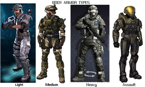 Combat Armor Article With Additions