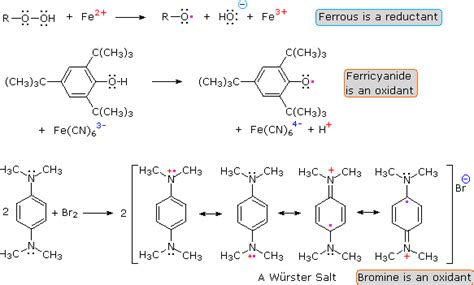 what is the chemical formula for table salt non ionic chemical reactions