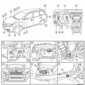 Nissan Rogue Service Manual  System Description