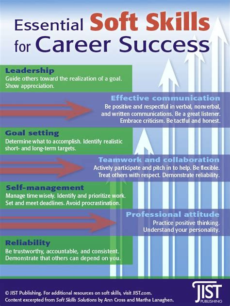 essential soft skills  career success infographic
