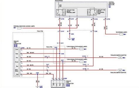 2007 Ford Expedition Trailer Wiring by 7 Pin Trailer Wiring Outlet Fuses F150online Forums