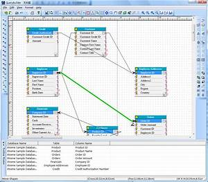 Visio Database Model Template Gallery
