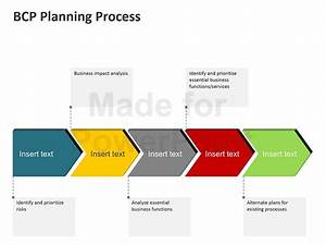 Fabrication Process Flow Diagram