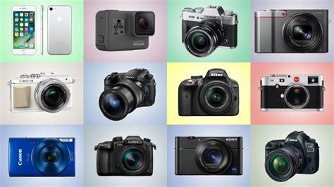 What camera should I buy? Use our step by step guide TechRadar
