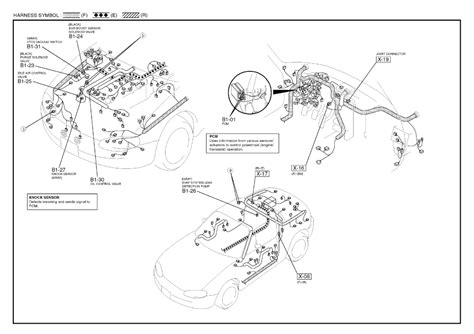 Chevrolet Cavalier Ohv Cyl Repair Guides