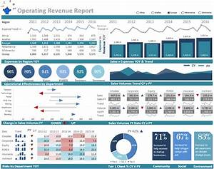 excel dashboards excel dashboards vba and more With operations dashboard template